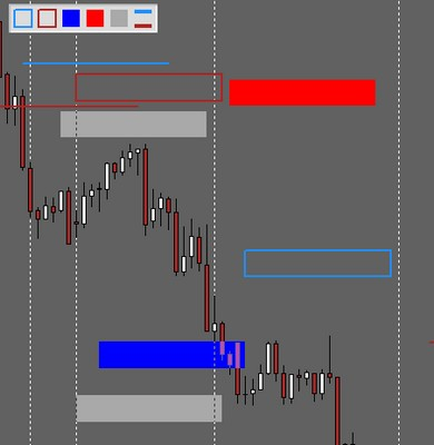 MetaTrader-Color-Levels-Indicator.jpg